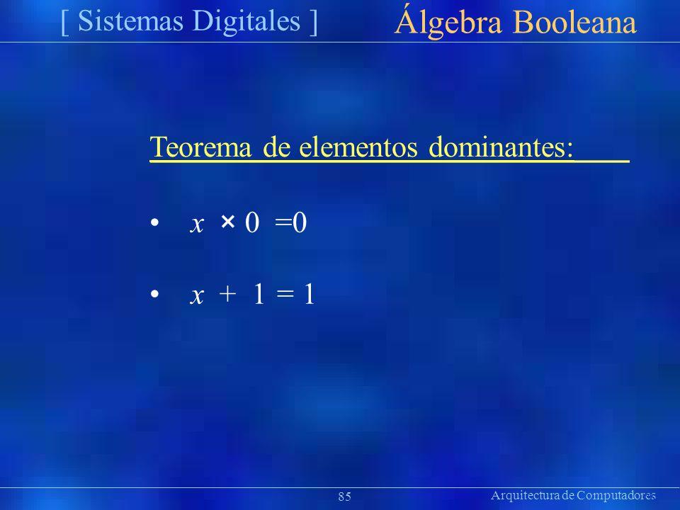 Álgebra Booleana [ Sistemas Digitales ]